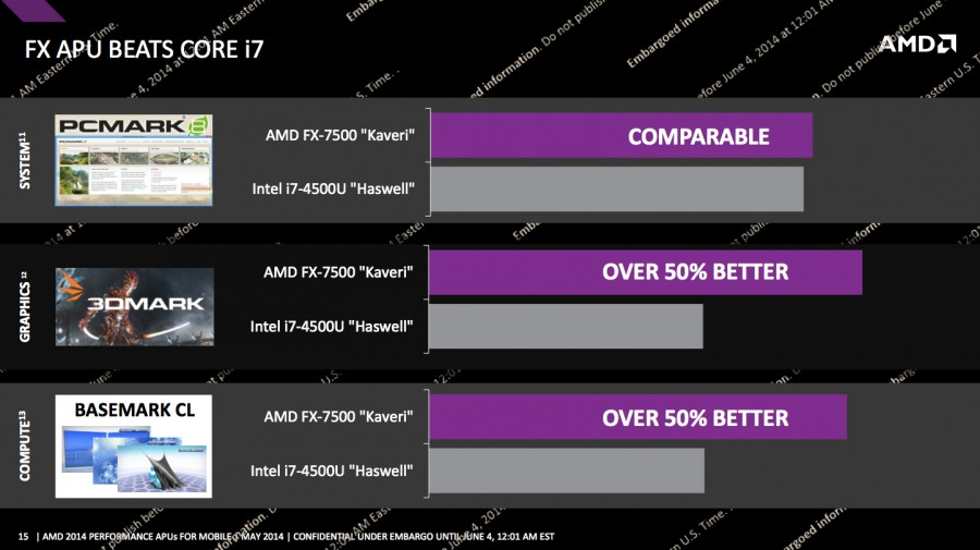 AMD APU Slide_2-900-90.jpg