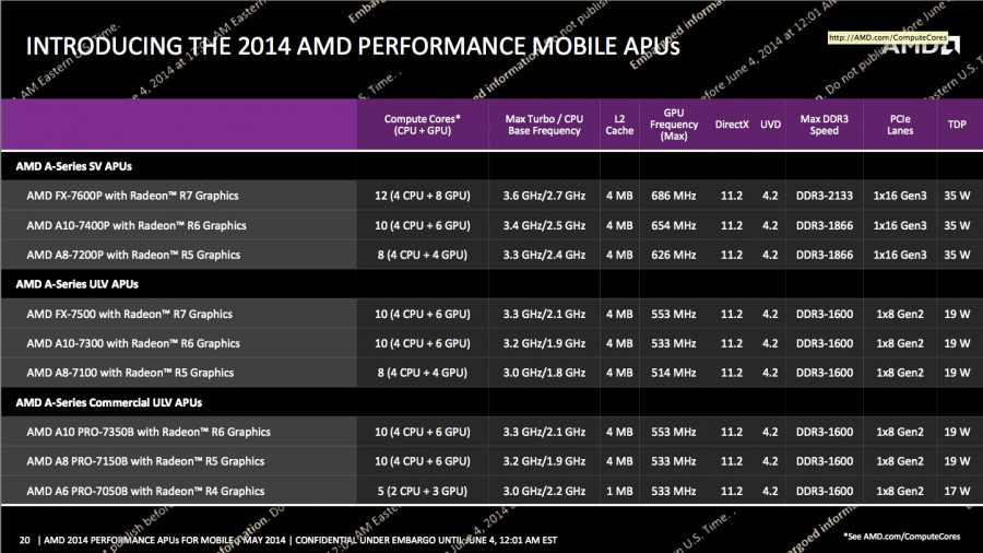 AMD APU Slide-900-90.jpg